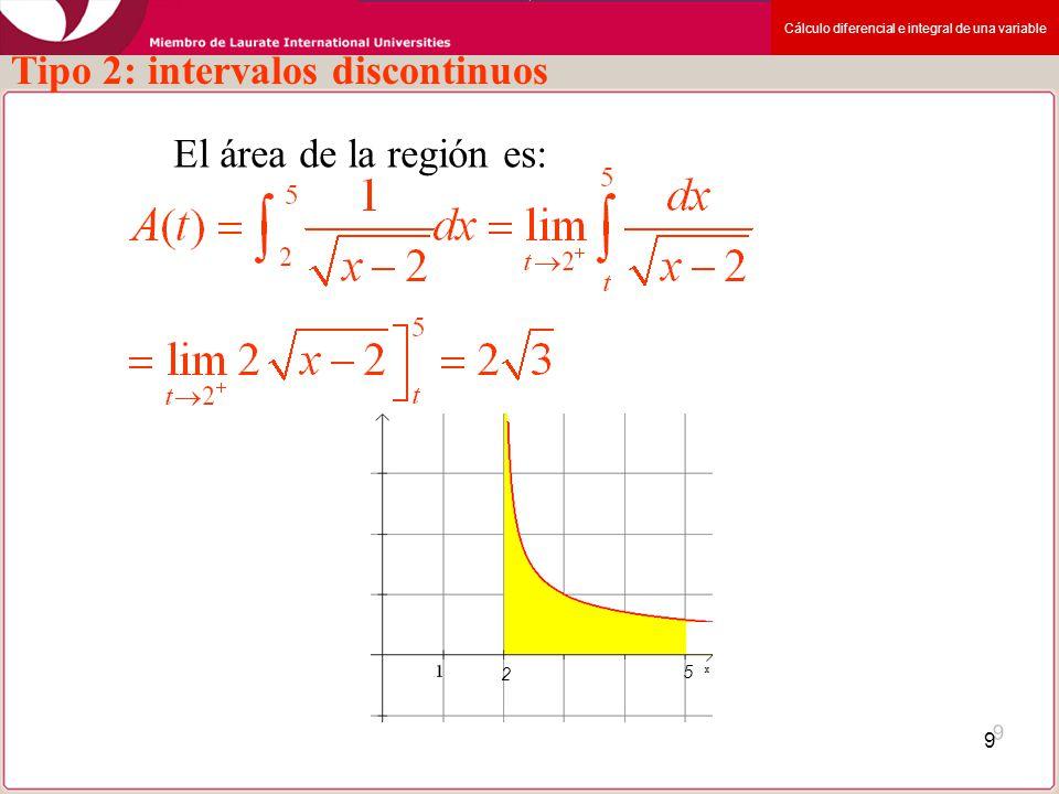 Cálculo diferencial e integral de una variable 10 a) Si f es continua en y discontinua en b Definición de una integral impropia del tipo 2 b) Si f es continua en y discontinua en a Siempre y cuando exista este límite.
