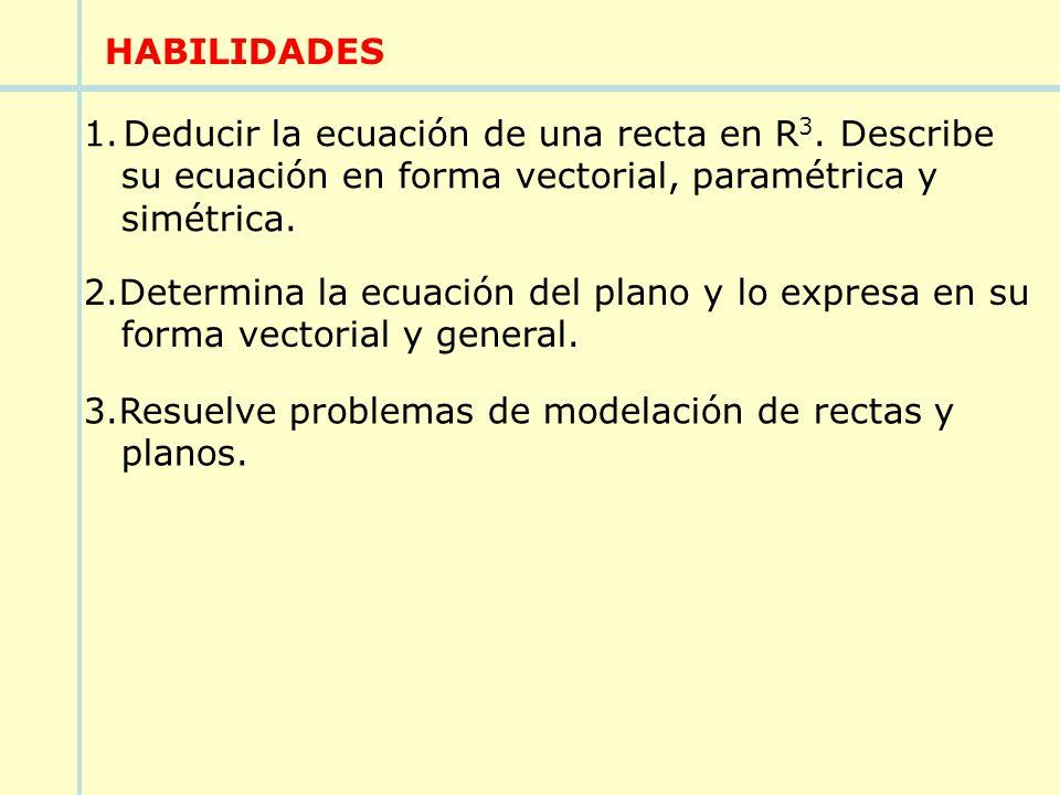 HABILIDADES 1.Deducir la ecuación de una recta en R 3. Describe su ecuación en forma vectorial, paramétrica y simétrica. 2.Determina la ecuación del p
