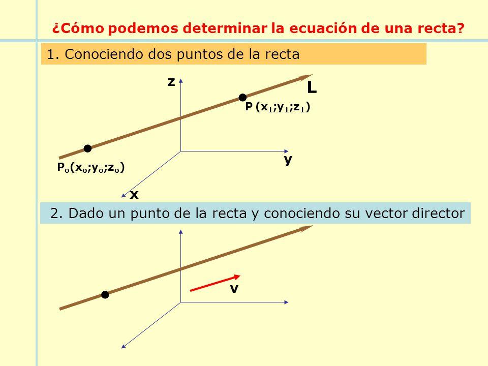 ¿Cómo podemos determinar la ecuación de una recta? 1. Conociendo dos puntos de la recta 2. Dado un punto de la recta y conociendo su vector director y
