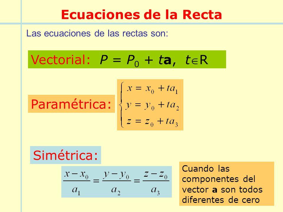 Ecuaciones de la Recta Las ecuaciones de las rectas son: Cuando las componentes del vector a son todos diferentes de cero Vectorial: P = P 0 + ta, tR
