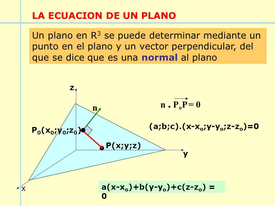 LA ECUACION DE UN PLANO Un plano en R 3 se puede determinar mediante un punto en el plano y un vector perpendicular, del que se dice que es una normal
