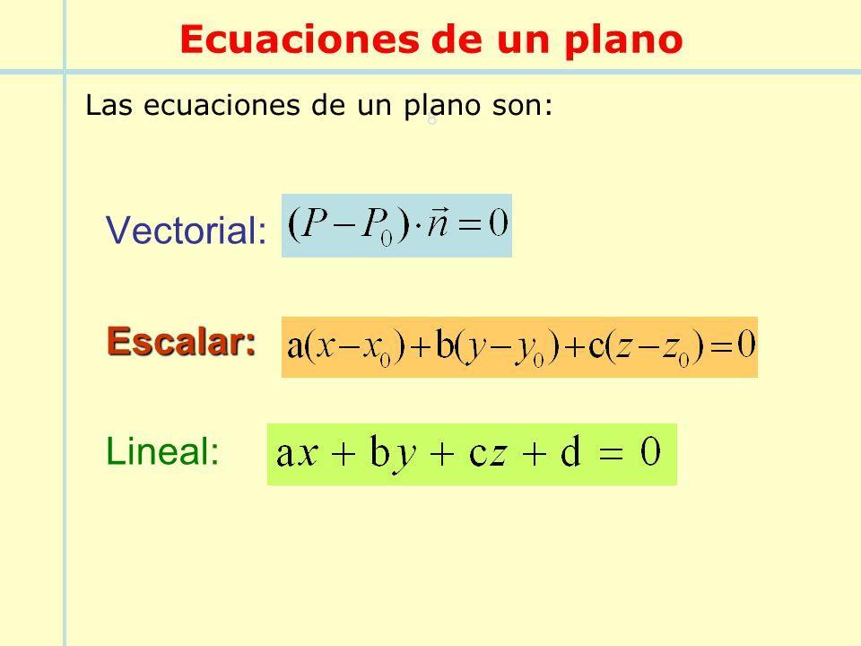Ecuaciones de un plano Vectorial:Escalar: Lineal: 8 Las ecuaciones de un plano son: