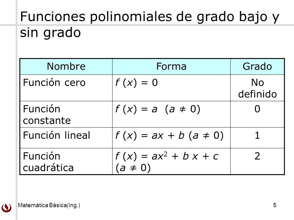 Matemática Básica(Ing.)5 Funciones polinomiales de grado bajo y sin grado NombreFormaGrado Función cerof (x) = 0No definido Función constante f (x) =