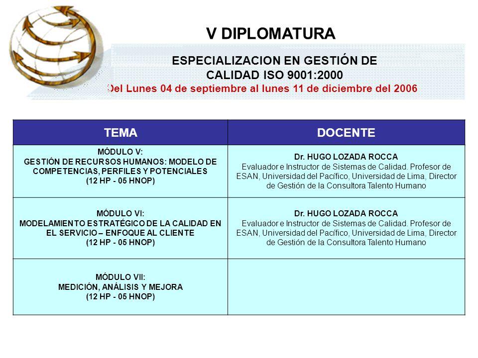 ESPECIALIZACION EN GESTIÓN DE CALIDAD ISO 9001:2000 Del Lunes 04 de septiembre al lunes 11 de diciembre del 2006 V DIPLOMATURA TEMADOCENTE MÓDULO V: G