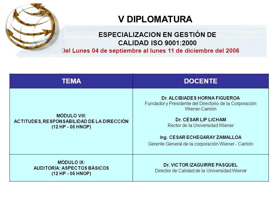 ESPECIALIZACION EN GESTIÓN DE CALIDAD ISO 9001:2000 Del Lunes 04 de septiembre al lunes 11 de diciembre del 2006 V DIPLOMATURA TEMADOCENTE MÓDULO VIII