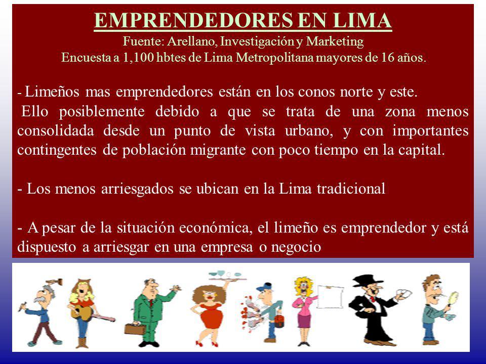 EMPRENDEDORES EN LIMA Fuente: Arellano, Investigación y Marketing Encuesta a 1,100 hbtes de Lima Metropolitana mayores de 16 años. - Limeños mas empre