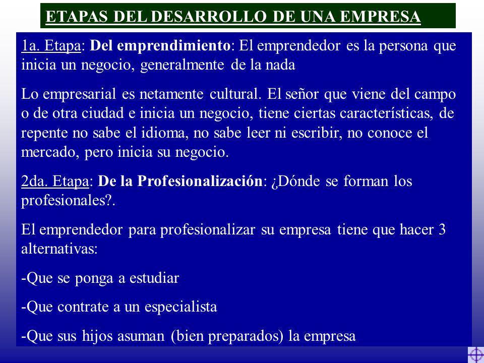 ETAPAS DEL DESARROLLO DE UNA EMPRESA 1a. Etapa: Del emprendimiento: El emprendedor es la persona que inicia un negocio, generalmente de la nada Lo emp
