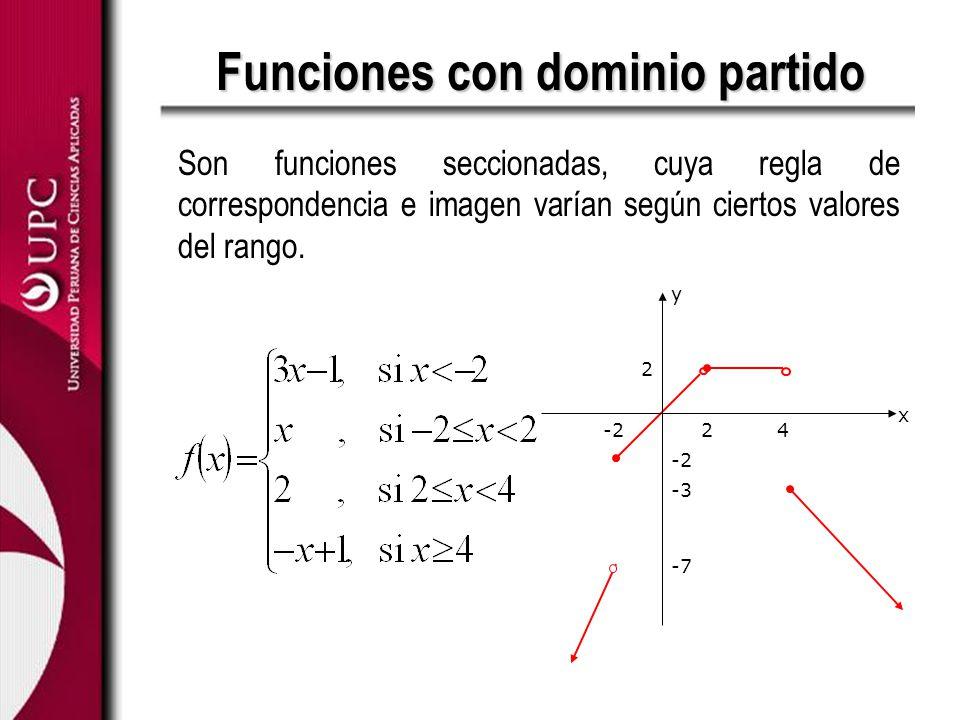 Funciones con dominio partido Son funciones seccionadas, cuya regla de correspondencia e imagen varían según ciertos valores del rango. -7 -2 24 -3 x