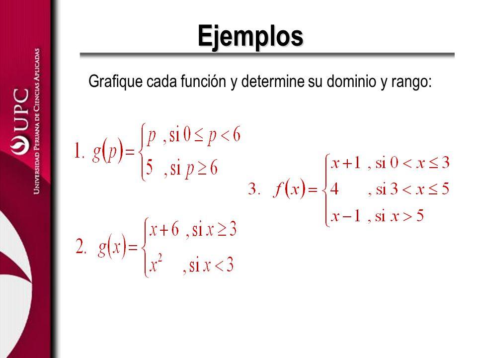 Ejemplos Grafique cada función y determine su dominio y rango: