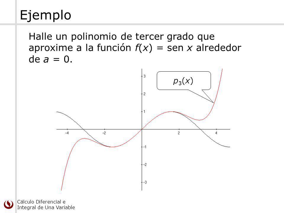 Cálculo Diferencial e Integral de Una Variable Ejemplo Halle un polinomio de tercer grado que aproxime a la función f(x) = sen x alrededor de a = 0.