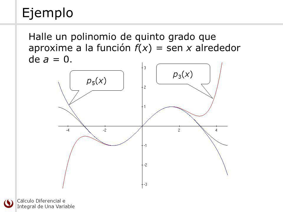 Cálculo Diferencial e Integral de Una Variable Ejemplo Halle un polinomio de quinto grado que aproxime a la función f(x) = sen x alrededor de a = 0.