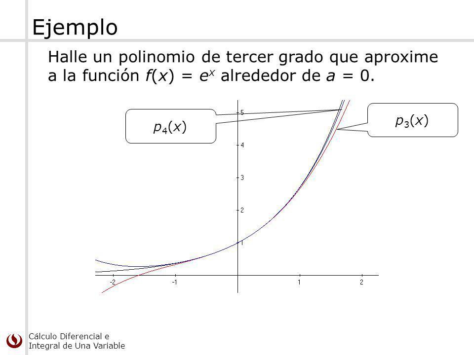 Cálculo Diferencial e Integral de Una Variable Ejemplo Halle un polinomio de tercer grado que aproxime a la función f(x) = e x alrededor de a = 0.