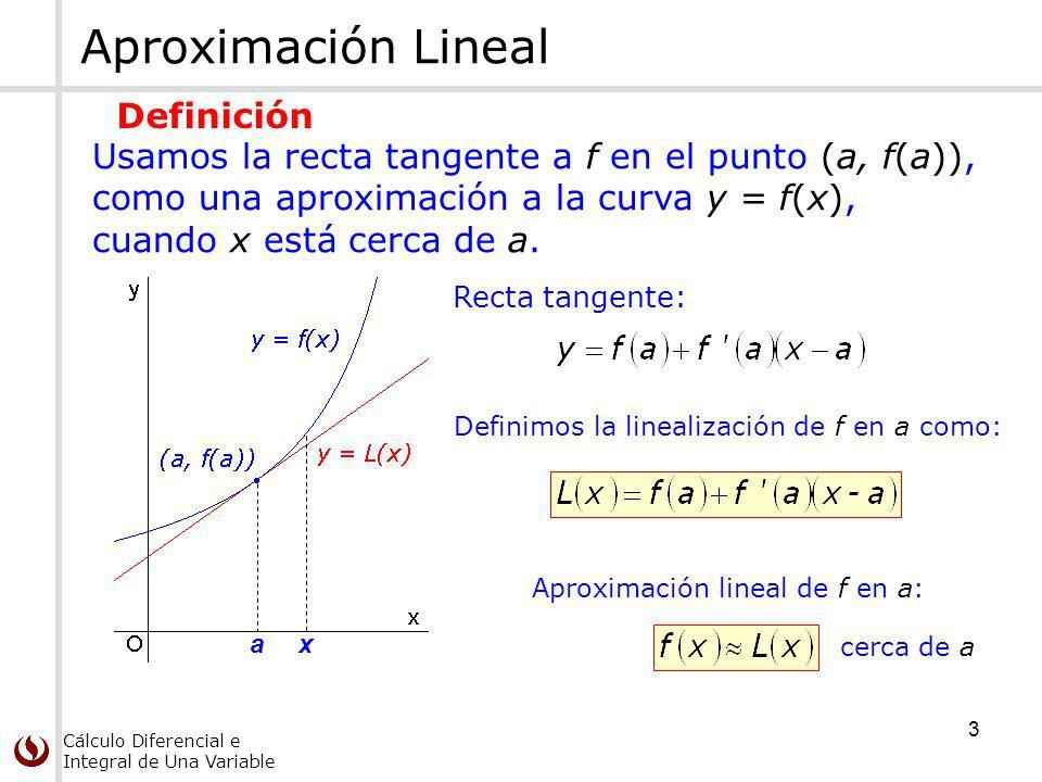 Cálculo Diferencial e Integral de Una Variable Aproximación Lineal Usamos la recta tangente a f en el punto (a, f(a)), como una aproximación a la curva y = f(x), cuando x está cerca de a.