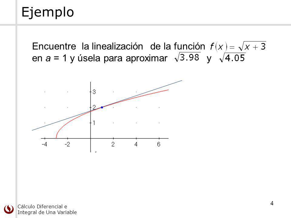 Cálculo Diferencial e Integral de Una Variable Ejemplo Encuentre la linealización de la función en a = 1 y úsela para aproximar y 4