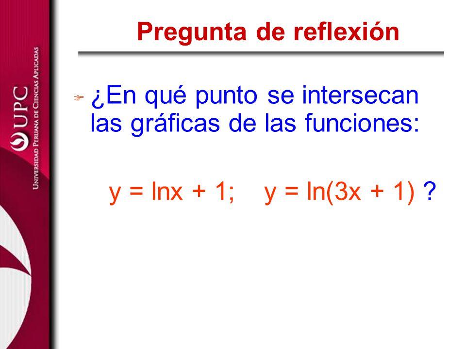 F ¿En qué punto se intersecan las gráficas de las funciones: y = lnx + 1; y = ln(3x + 1) ? Pregunta de reflexión