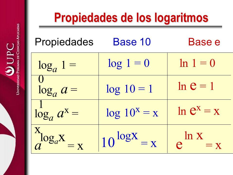 Propiedades de los logaritmos log a 1 = 0 log a a = 1 log a a x = x log 1 = 0ln 1 = 0 log 10 = 1 ln e = 1 log 10 x = x ln e x = x a = x log a x 10 = x