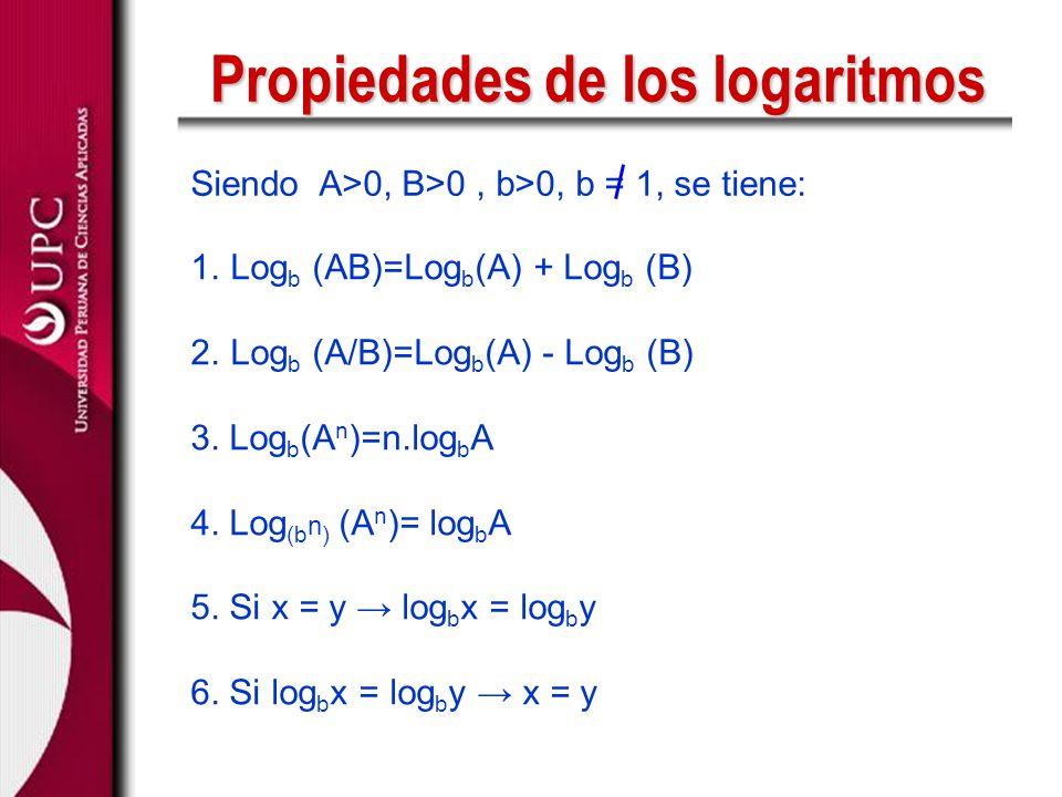 1.Log b (AB)=Log b (A) + Log b (B) 2.Log b (A/B)=Log b (A) - Log b (B) 3. Log b (A n )=n.log b A 4. Log (b n ) (A n )= log b A 5. Si x = y log b x = l