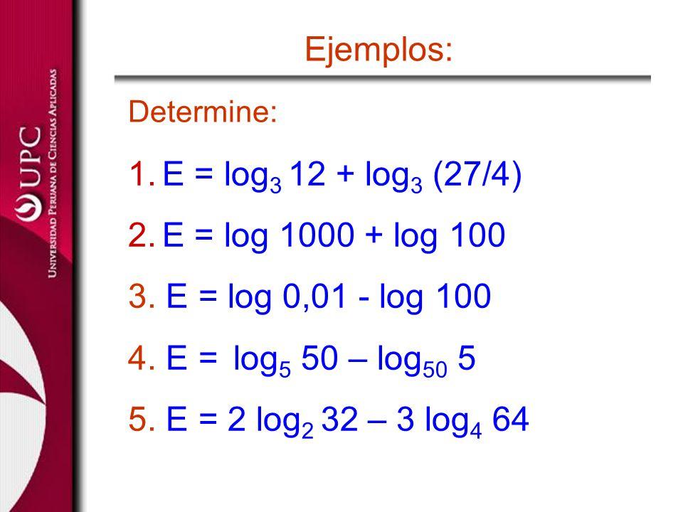 Resolver En vista de que cada logaritmo tiene la misma base, 5, podemos trabajar así: Recordar que los logaritmos de números negativos no están definidos.