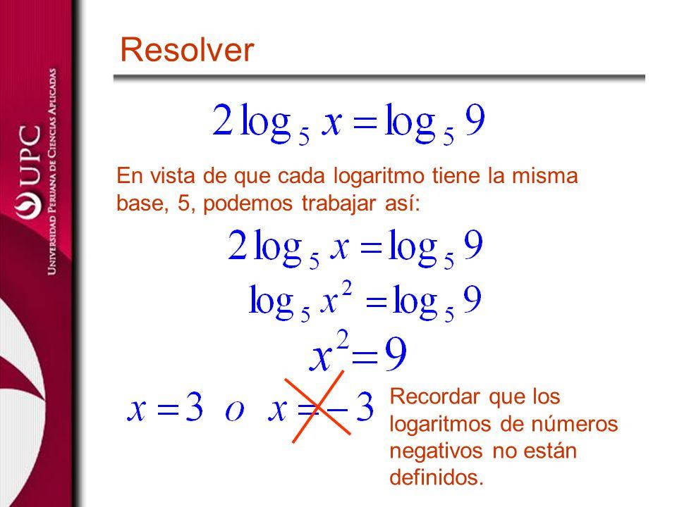 Resolver En vista de que cada logaritmo tiene la misma base, 5, podemos trabajar así: Recordar que los logaritmos de números negativos no están defini