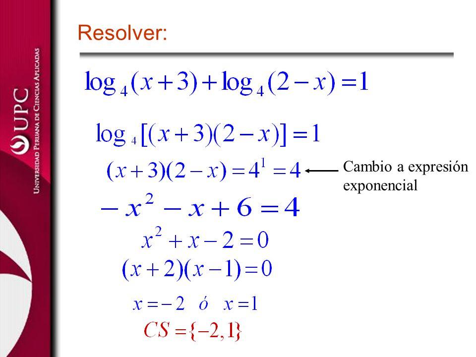 Resolver: Cambio a expresión exponencial