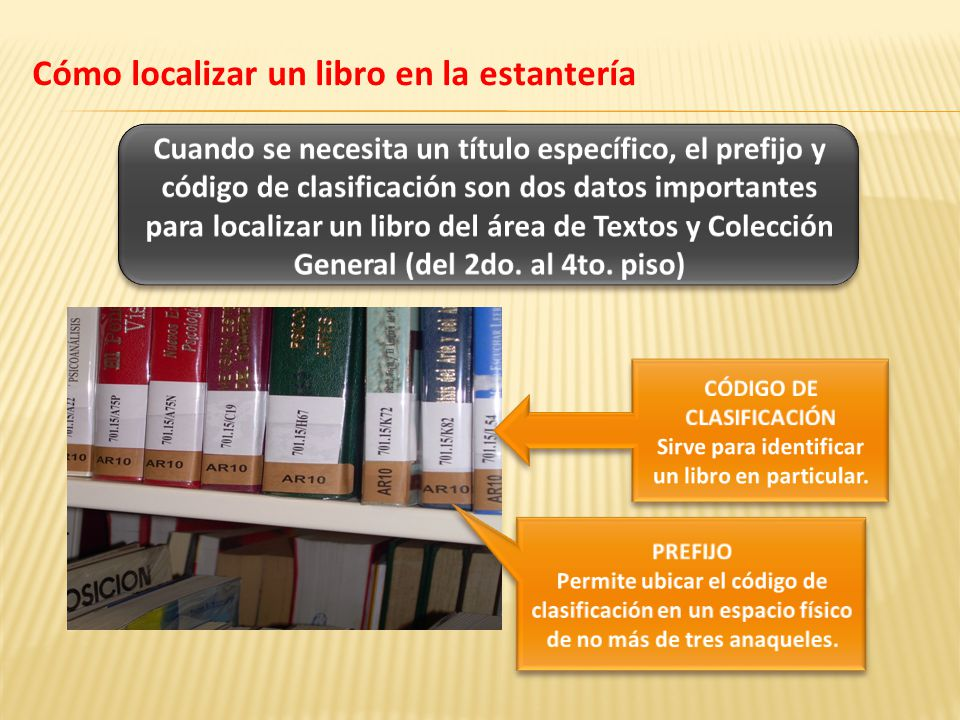 Cómo localizar un libro en la estantería