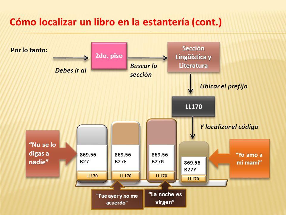 2do. piso Sección Lingüística y Literatura Ubicar el prefijo Debes ir al Y localizar el código 869.56 B27Y LL170 Por lo tanto: Buscar la sección 869.5