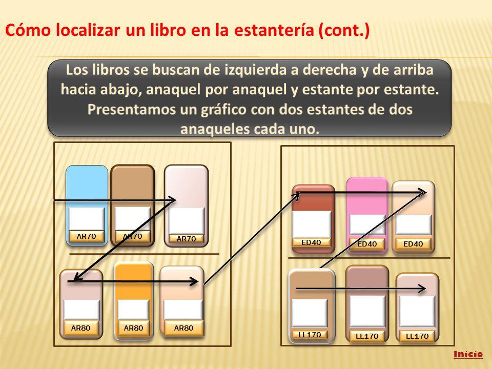 AR80 AR70 ED40 CP10 ED40 LL170 Cómo localizar un libro en la estantería (cont.) Inicio