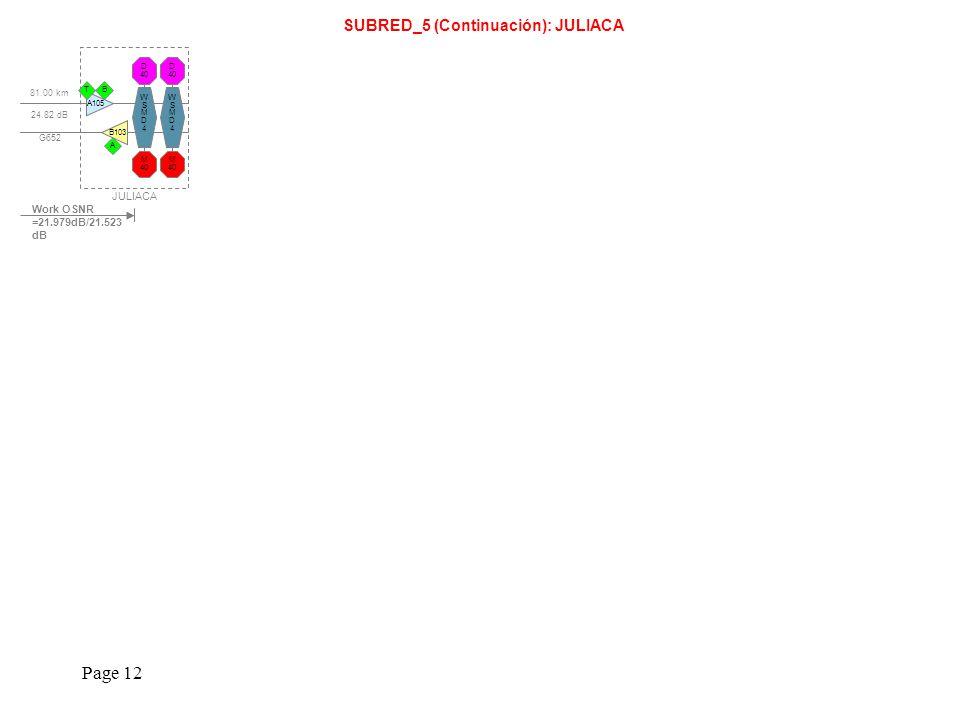 Page 12 SUBRED_5 (Continuación): JULIACA 81.00 km 24.82 dB G652 JULIACA WSMD4WSMD4 M 40 D 40 WSMD4WSMD4 M 40 D 40 B103 A A105 BT Work OSNR =21.979dB/21.523 dB