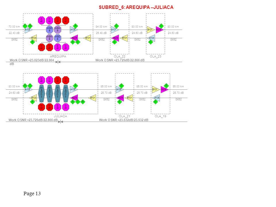 Page 13 SUBRED_6: AREQUIPA --JULIACA 84.00 km 25.48 dB G652 70.00 km 22.40 dB G652 AREQUIPA WSM 9 M 40 M 40 WSM 9 M 40 M 40 WSD 9 D 40 D 40 WSD 9 D 40 D 40 A105 A B205 SC B101B103 A A105 BT Work OSNR =23.725dB/22.866 dBWork OSNR =23.023dB/22.904 dB 80.00 km 24.60 dB G652 OLA_22 B101B205 D A101 D 80.00 km 24.60 dB G652 OLA_23 A103 D B101B205 D 85.00 km 25.70 dB G652 80.00 km 24.60 dB G652 JULIACA WSMD4WSMD4 M 40 D 40 WSMD4WSMD4 M 40 D 40 WSMD4WSMD4 M 40 D 40 WSMD4WSMD4 M 40 D 40 B103 A A105 CS A B205 STB B101 Work OSNR =23.532dB/23.532 dBWork OSNR =23.725dB/22.866 dB 85.00 km 25.70 dB G652 OLA_21 B101B205 E A105 D 85.00 km 25.70 dB G652 OLA_19 A105 D B101B205 E