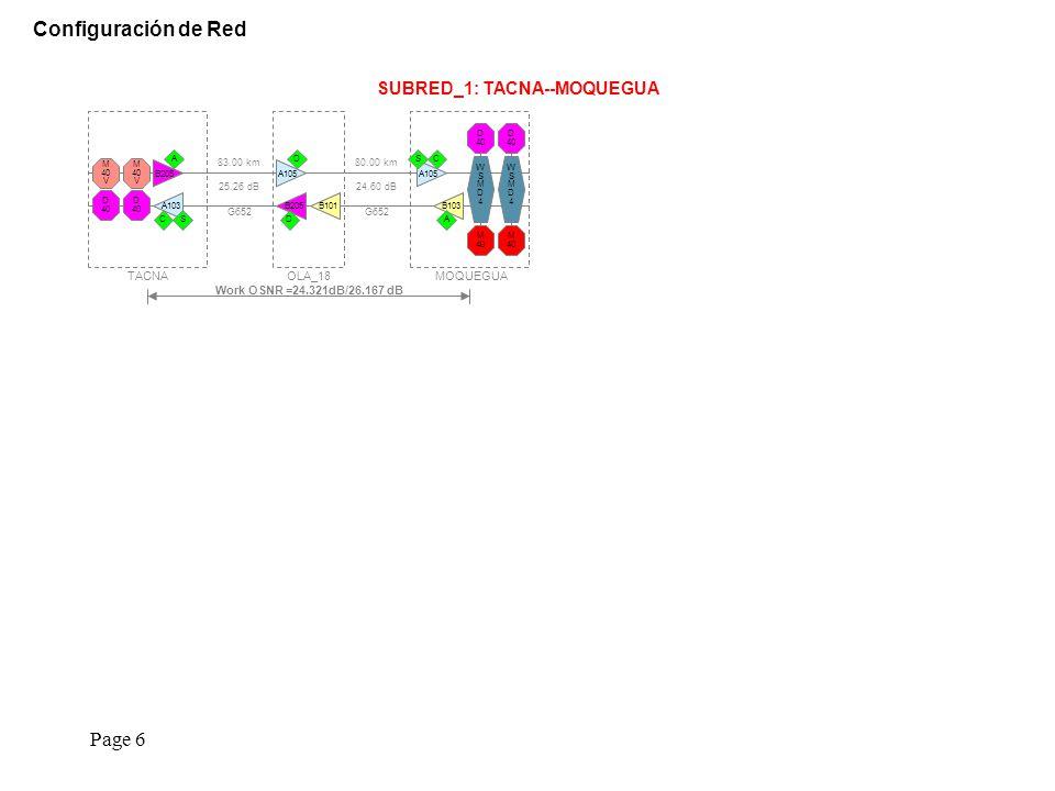 Page 6 Configuración de Red SUBRED_1: TACNA--MOQUEGUA 83.00 km 25.26 dB G652 TACNA M 40 V M 40 V D 40 D 40 B205 A A103 CS Work OSNR =24.321dB/26.167 d
