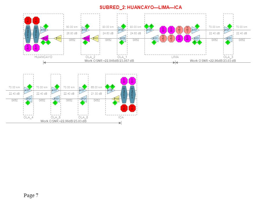 Page 8 SUBRED_3: HUANCAYO--AYACUCHO--ANDAHUAYLAS--ABANCAY--CUZCO 70.00 km 22.40 dB G652 HUANCAYO WSMD4WSMD4 M 40 D 40 WSMD4WSMD4 M 40 D 40 B103 A B205 STB B101 Work OSNR =23.972dB/23.953 dB 70.00 km 22.40 dB G652 OLA_37 A101 C D 75.60 km 23.63 dB G652 OLA_38 A103 D A105 C 88.00 km 26.36 dB G652 AYOCUCHO M 40 V M 40 V M 40 V M 40 V D 40 D 40 D 40 D 40 A101 A A103 BTS A105 A A103 CT Work OSNR =26.761dB/26.761 dB 61.60 km 20.55 dB G652 88.00 km 26.36 dB G652 ANDAHUAYLAS M 40 V M 40 V M 40 V M 40 V D 40 D 40 D 40 D 40 A105 A A103 CT A101 A B Work OSNR =29.118dB/29.118 dBWork OSNR =26.761dB/26.761 dB 119.00 km 33.18 dB G652 ABANCAY M 40 V M 40 V M 40 V M 40 V D 40 D 40 D 40 D 40 A101 A B A105 A B103 E B101 Work OSNR =22.382dB/22.12 dB CUZCO WSMD4WSMD4 M 40 D 40 WSMD4WSMD4 M 40 D 40 A105 A B205 E B101