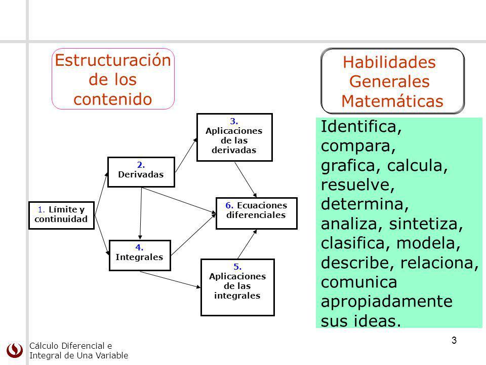 Cálculo Diferencial e Integral de Una Variable 3 Estructuración de los contenido 2.