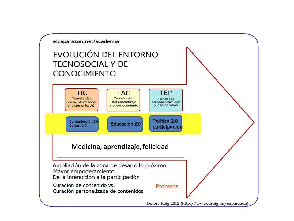 Política 2.0 participación Comunicación 2.0 Cultura 2.0 Educación 2.0 Medicina, aprendizaje, felicidad