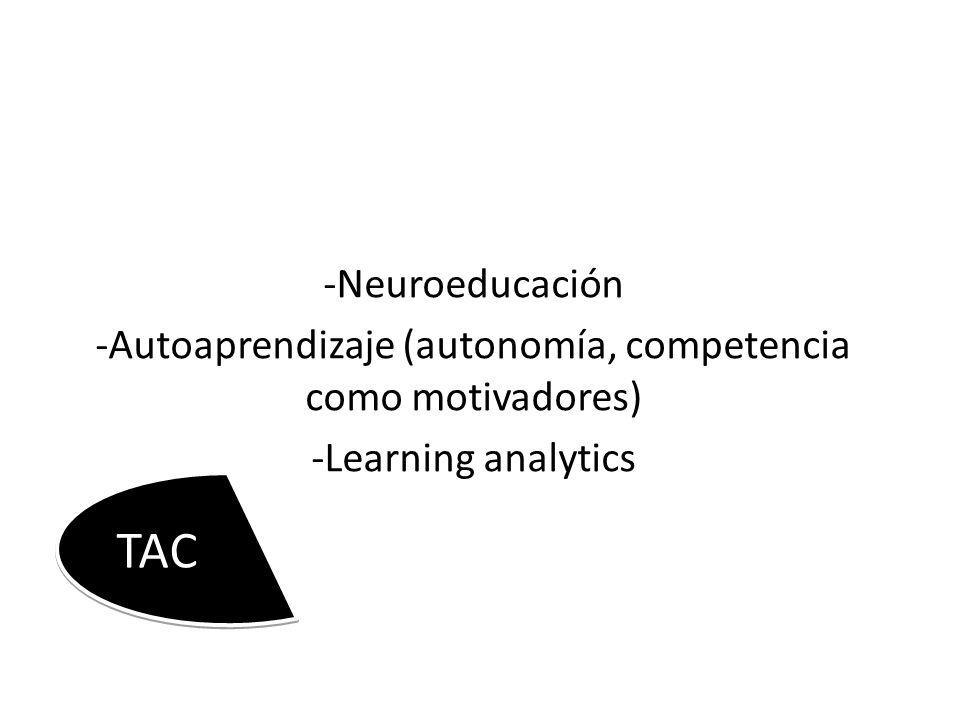 -Neuroeducación -Autoaprendizaje (autonomía, competencia como motivadores) -Learning analytics TAC