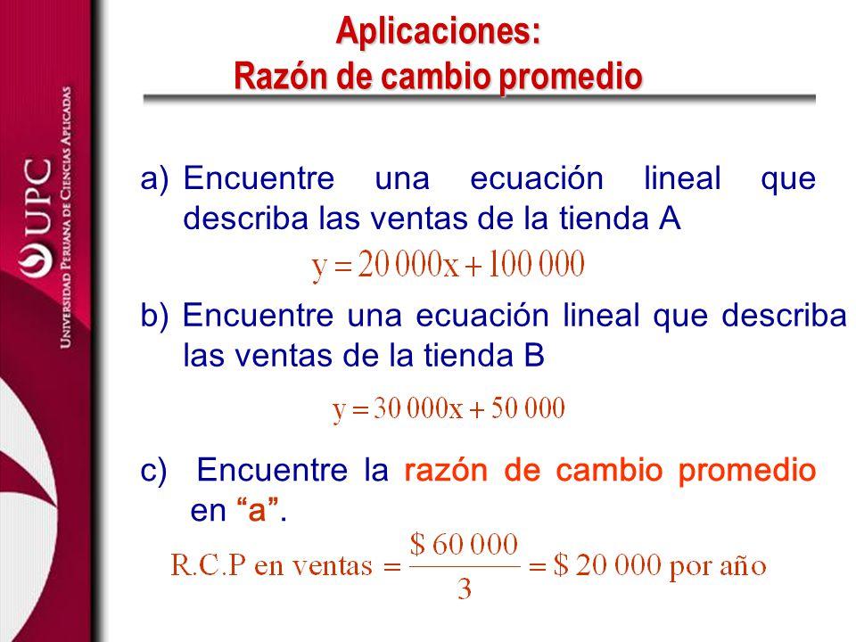 a)Encuentre una ecuación lineal que describa las ventas de la tienda A b) Encuentre una ecuación lineal que describa las ventas de la tienda B c) Encu