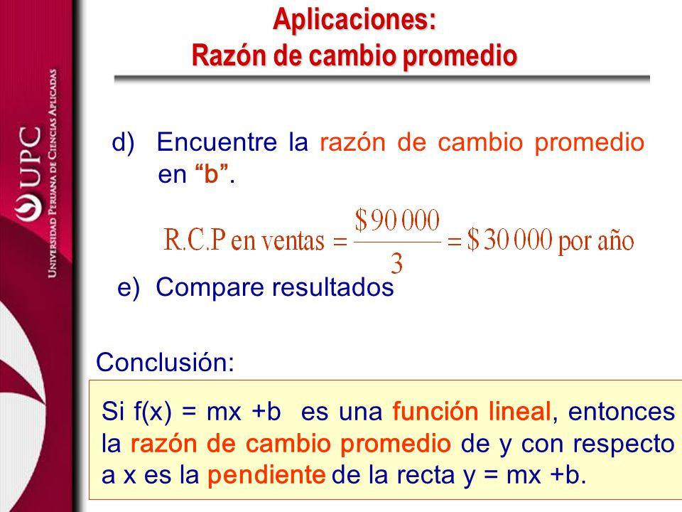 d) Encuentre la razón de cambio promedio en b. Conclusión: Si f(x) = mx +b es una función lineal, entonces la razón de cambio promedio de y con respec