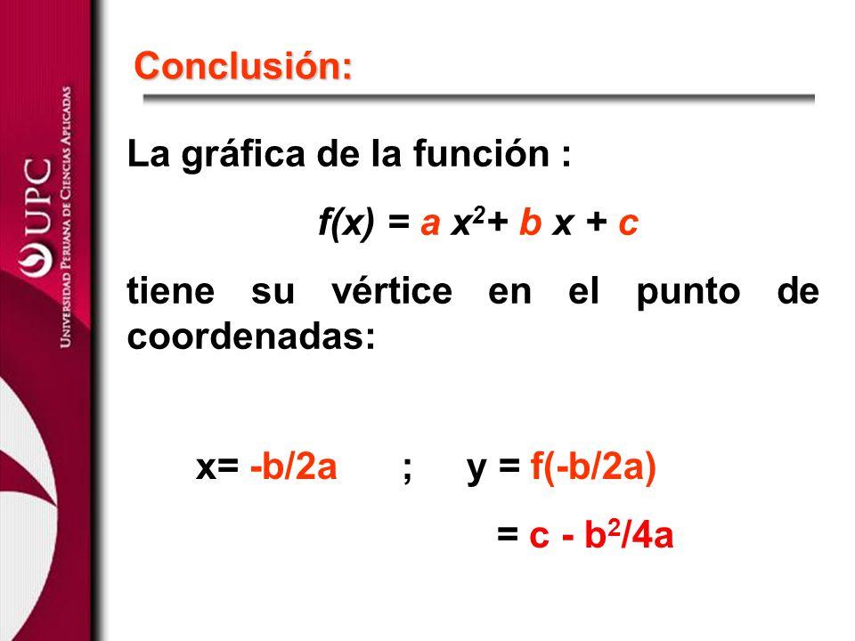 Conclusión: La gráfica de la función : f(x) = a x 2 + b x + c tiene su vértice en el punto de coordenadas: x= -b/2a ; y = f(-b/2a) = c - b 2 /4a