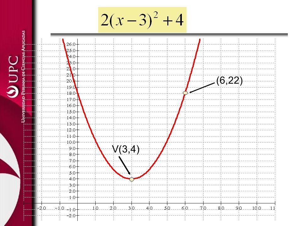 V(3,4) (6,22)