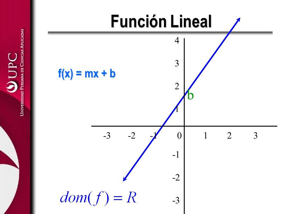 Función Lineal f(x) = mx + b -3 -2 -1 0 1 2 3 4 3 2 1 -2 -3 b
