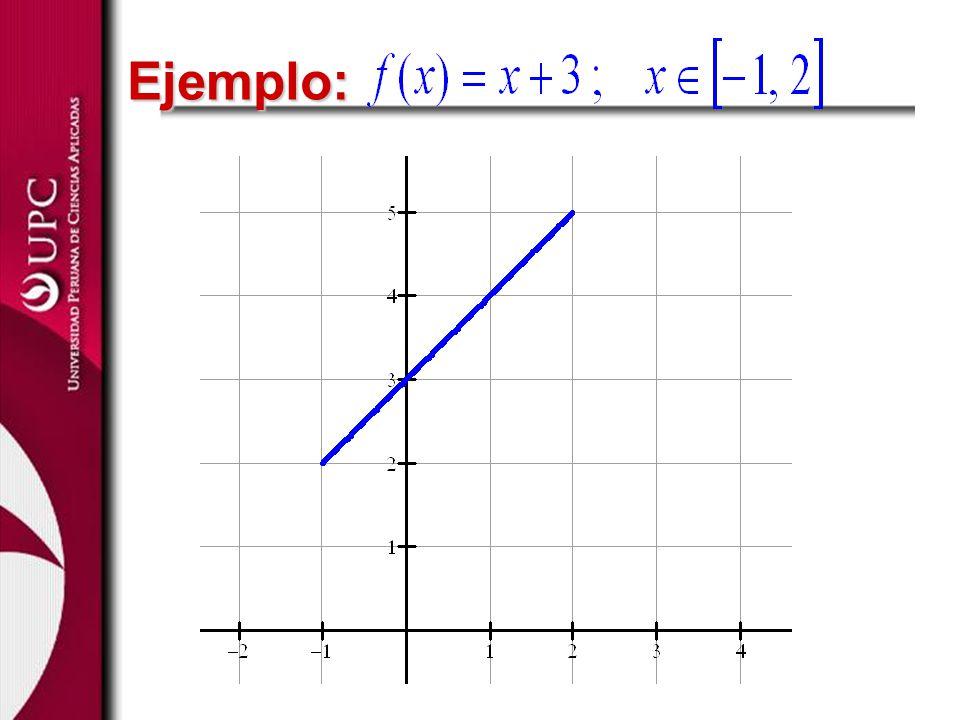 Ejemplo: Encuentre la regla de correspondencia de una función cuadrática cuya gráfica tiene el vértice (3;4) y pasa por el punto (6;,22).