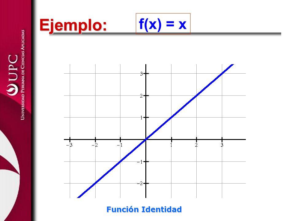 f(x) = x Ejemplo: Función Identidad