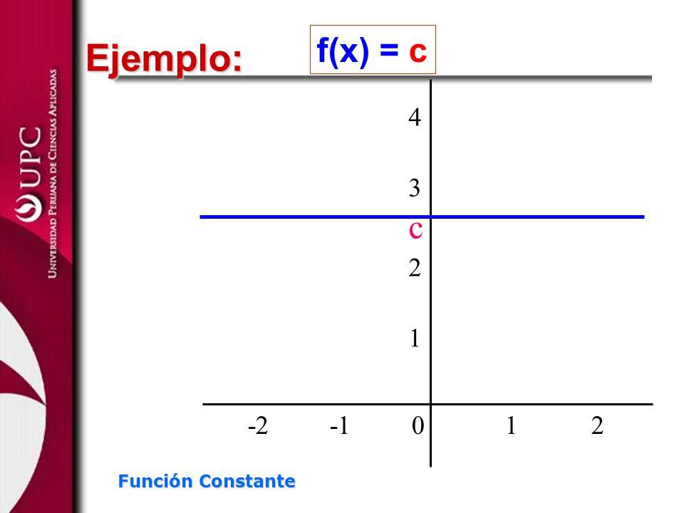 f(x) = c -2 -1 0 1 2 43c2143c21 Ejemplo: Función Constante