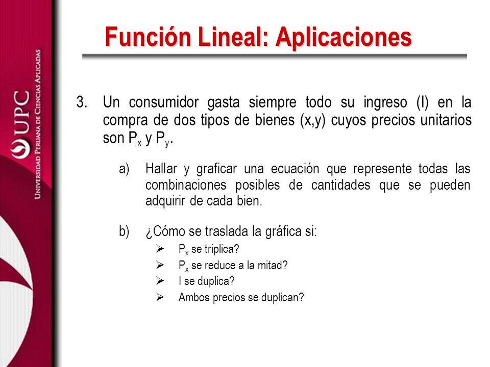 Función Lineal: Aplicaciones 3.Un consumidor gasta siempre todo su ingreso (I) en la compra de dos tipos de bienes (x,y) cuyos precios unitarios son P