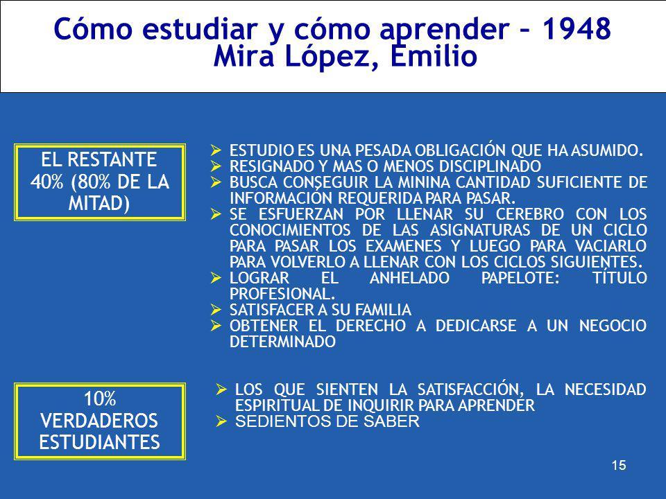 Cómo estudiar y cómo aprender – 1948 Mira López, Emilio EL RESTANTE 40% (80% DE LA MITAD) 10% VERDADEROS ESTUDIANTES ESTUDIO ES UNA PESADA OBLIGACIÓN