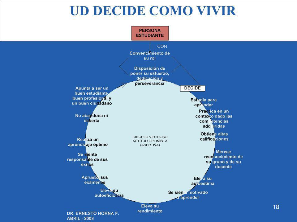 UD DECIDE COMO VIVIR 18