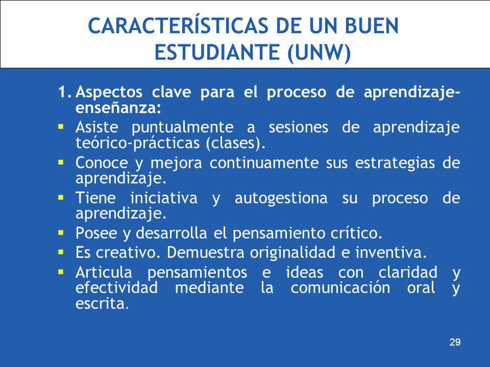 CARACTERÍSTICAS DE UN BUEN ESTUDIANTE (UNW) 1.Aspectos clave para el proceso de aprendizaje- enseñanza: Asiste puntualmente a sesiones de aprendizaje