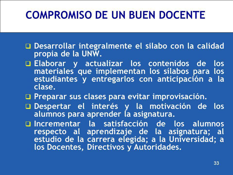 COMPROMISO DE UN BUEN DOCENTE Desarrollar integralmente el silabo con la calidad propia de la UNW. Elaborar y actualizar los contenidos de los materia