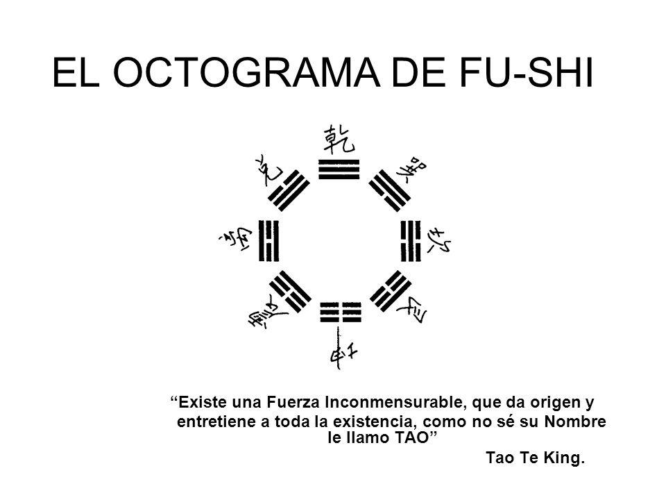 EL OCTOGRAMA DE FU-SHI Existe una Fuerza Inconmensurable, que da origen y entretiene a toda la existencia, como no sé su Nombre le llamo TAO Tao Te King.