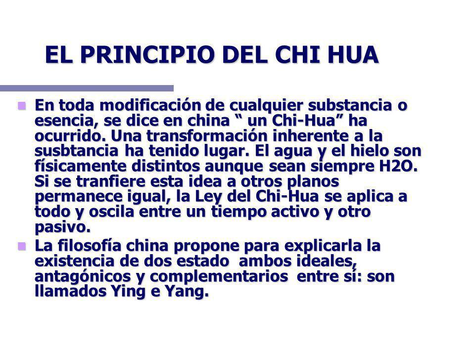 En toda modificación de cualquier substancia o esencia, se dice en china un Chi-Hua ha ocurrido.