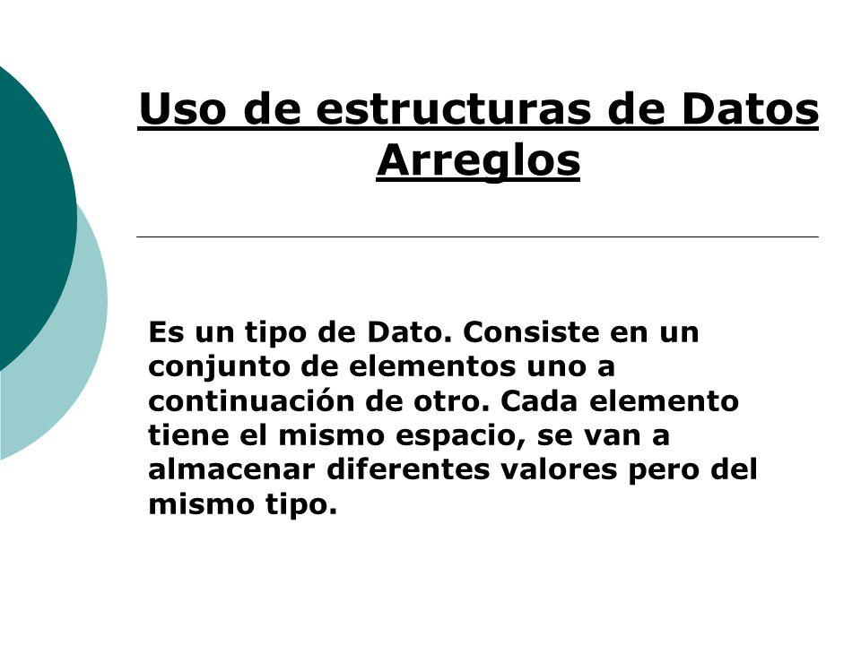 Uso de estructuras de Datos Arreglos Es un tipo de Dato.